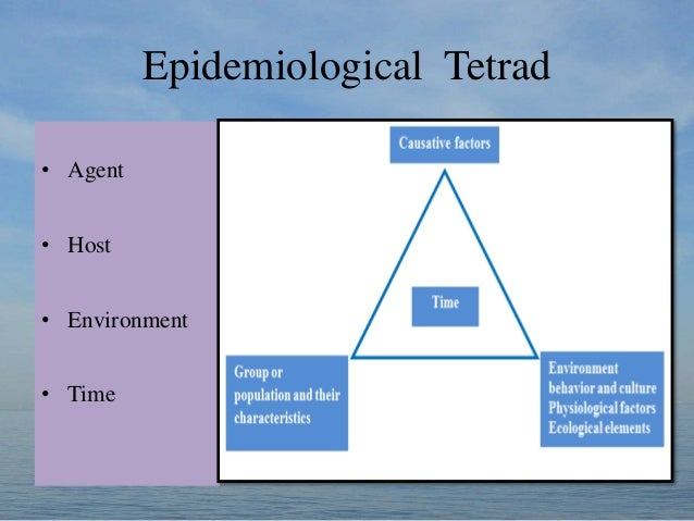 what is triangle of epidemiology in relation to obesity The relation of obesity to all-cancer mortality is weaker than its relation to cvd the same meta-analysis found that for cancer mortality, the relative risk was 107, relative to normal weight a recent estimate was that 2%–3% of cancer mortality in developed countries is caused by obesity 125.
