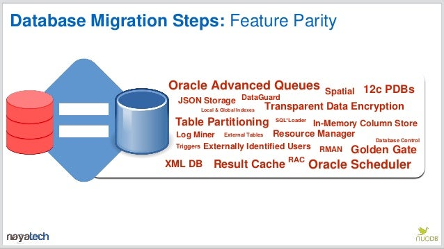 5 Steps for Migrating Relational Databases to Next-Gen Architectures