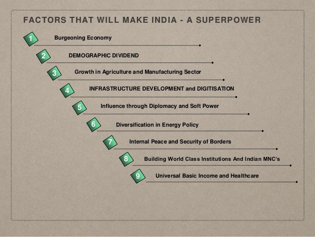 will india become a superpower