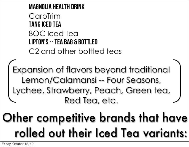 lipton tea marketing plan Marketing plan: lipton- unilever1 table of contents industry analysis documents similar to a marketing plan for lipton ice tea skip carousel.