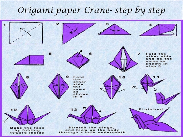 "paper crane history Meaning of the origami crane the japanese word, ""origami"" is a combination of two words in japanese: ""ori"" which means ""to fold"" and ""kami"" which means ""paper"" it is believed that japanese origami began in the 6th century and because of the high costs of paper, origami was only used for religious ceremonial."