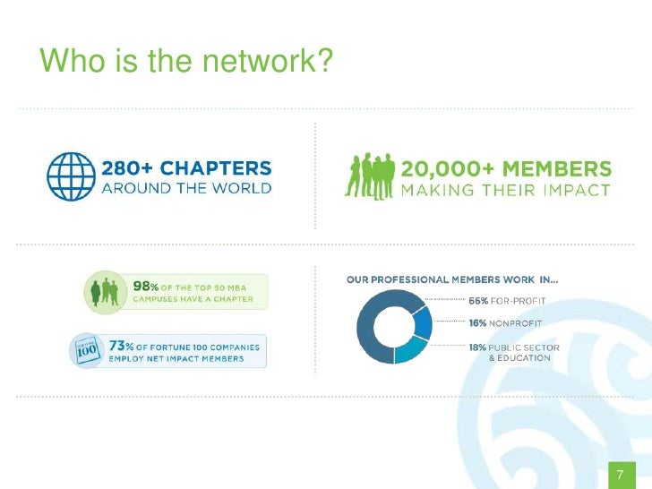 Who is the network?                      7