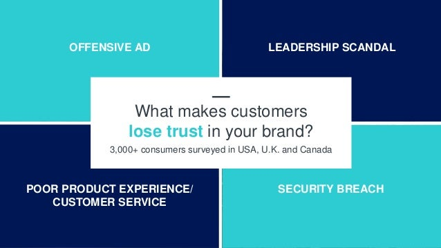 14 SECURITY BREACHPOOR PRODUCT EXPERIENCE/ CUSTOMER SERVICE LEADERSHIP SCANDALOFFENSIVE AD What makes customers lose trust...