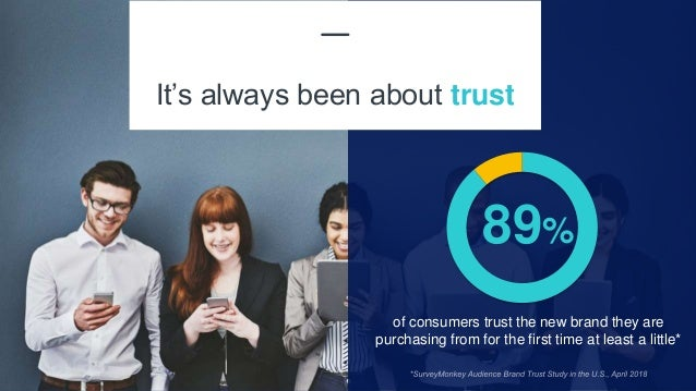 2 of consumers trust the new brand they are purchasing from for the first time at least a little* 89% It's always been abo...