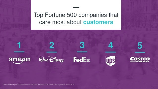 21 Top Fortune 500 companies that care most about customers 1 2 3 4 5