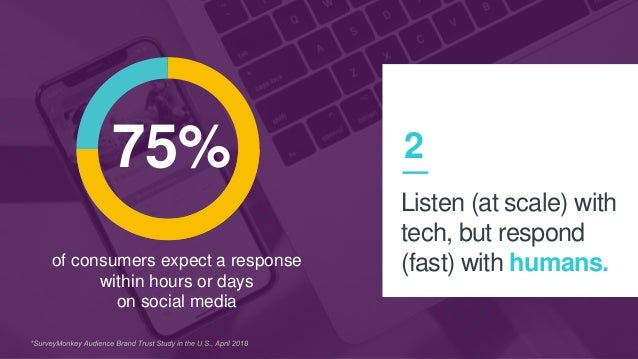 25 75% of consumers expect a response within hours or days on social media 2 Listen (at scale) with tech, but respond (fas...