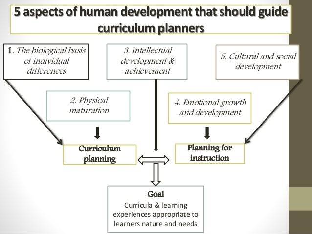 explain the 5 broad social and emotional aspects of learning Social and emotional aspects of development guidance for practitioners working in the early years foundation stage.