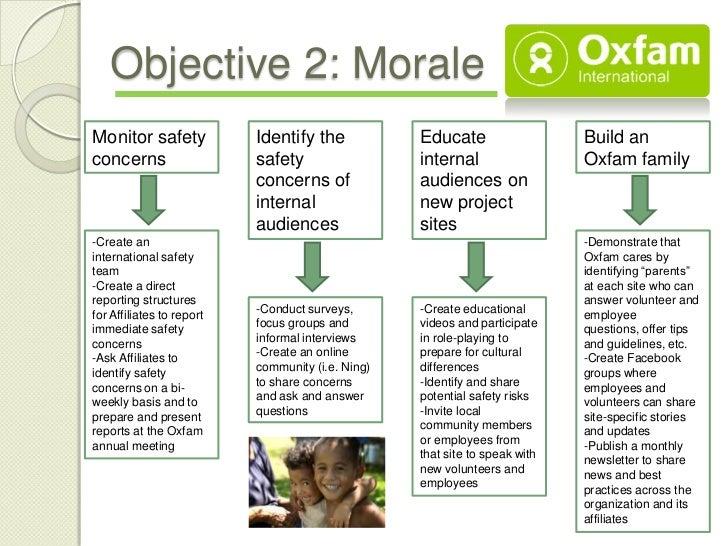 Objective 2: MoraleMonitor safety             Identify the            Educate                   Build anconcerns          ...