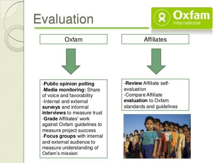 Evaluation          Oxfam                        Affiliates -Public opinion polling       -Review Affiliate self- -Media m...