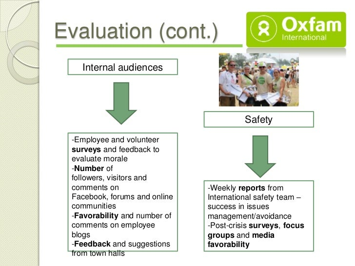Evaluation (cont.)   Internal audiences                                         Safety -Employee and volunteer surveys and...