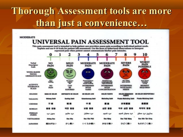 the assessment and management of pain Find out what causes chronic pain and how it can affect your emotional health  assessment get help for migraine relief  pain management.
