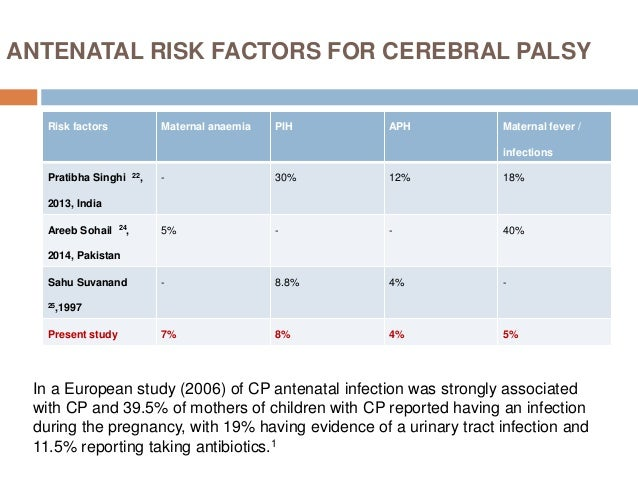 risk factors anaemia among antenatal mothers Factors associated with malaria parasitaemia, malnutrition,  risk factors for anaemia  but the reported use of sp was still high among the mothers of.