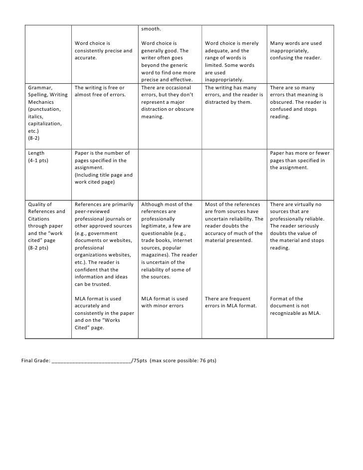 rubric for research paper   scope of work template