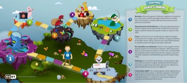 m.  N11,, »  3531333  Botnats:  rAtención gamer. ' ¿Estás por ingresar al mundo de los cracks para reahzar descargas desde...