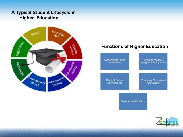Crm a vision for higher study
