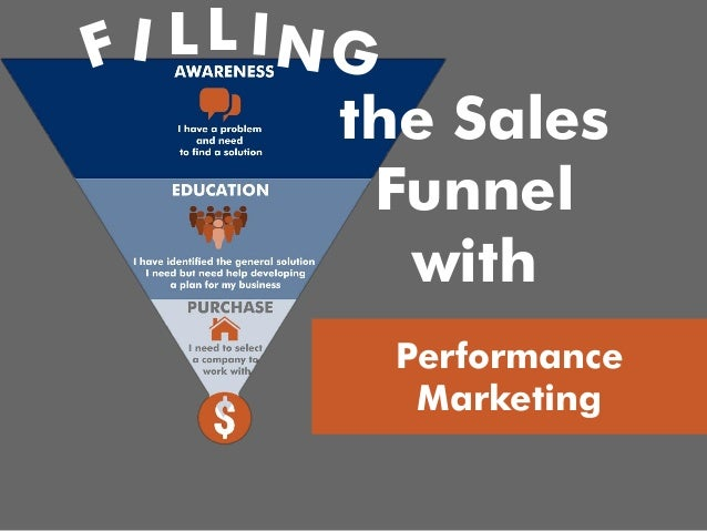 LL the Sales Funnel with Performance Marketing