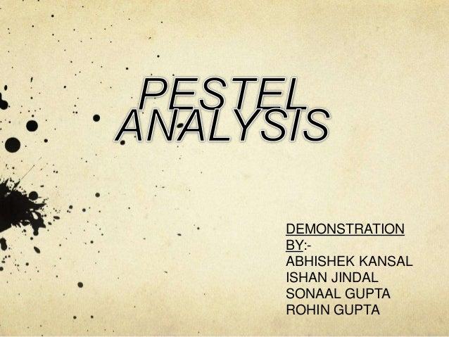 DEMONSTRATION BY:- ABHISHEK KANSAL ISHAN JINDAL SONAAL GUPTA ROHIN GUPTA