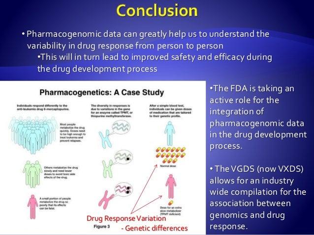 Pharmacogenetics and Pharmacogenomics