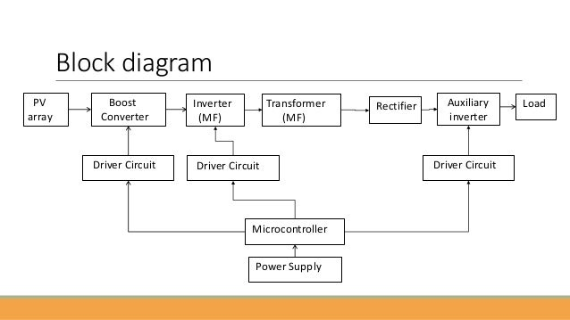 block diagram of inverter the wiring diagram a multilevel medium voltage inverter for step up transformer less gri block diagram