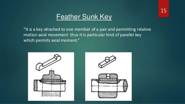 Hvac Drawing Key