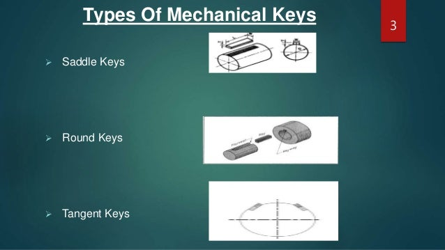 Types Of Mechanical Keys And Their Drawing Symbols