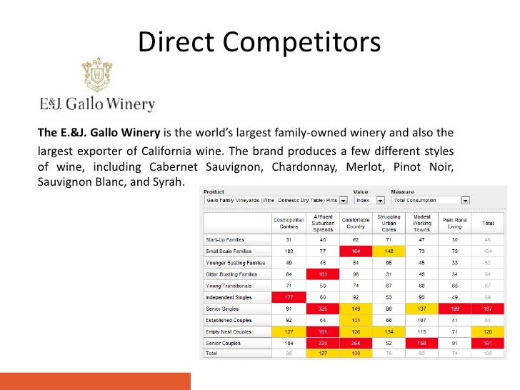 an analysis of the e j gallo winery of 1986 E & j gallo announces acquisition of j vineyards & winery.