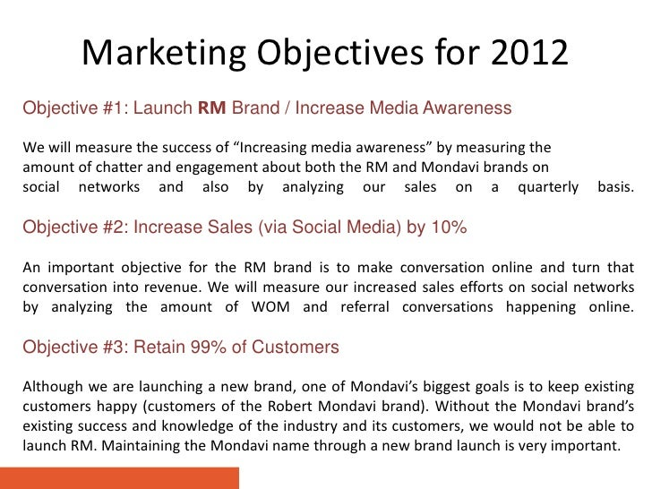 objectives of brand awareness pdf