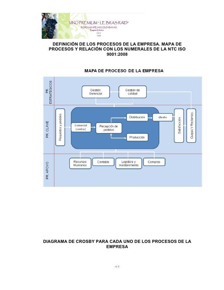 DEFINICIÓN DE LOS PROCESOS DE LA EMPRESA. MAPA DE  PROCESOS Y RELACIÓN CON LOS NUMERALES DE LA NTC ISO                    ...