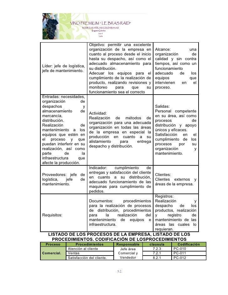 Objetivo: permitir una excelente                          organización de la empresa en         Alcance:         una      ...