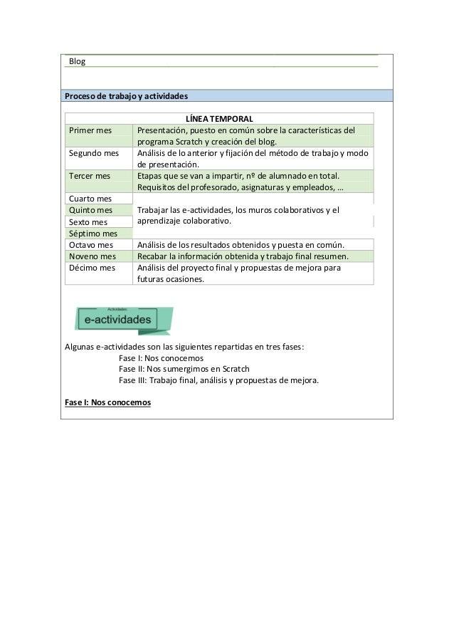 Blog Proceso de trabajo y actividades LÍNEA TEMPORAL Primer mes Presentación, puesto en común sobre la características del...