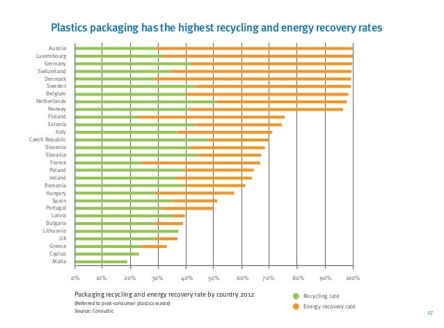 PLASTICS FACTS IN EUROPE