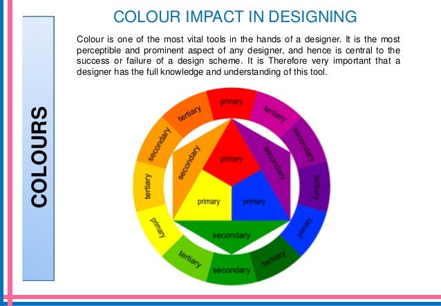 Importance Of Colours In Fashion Designing