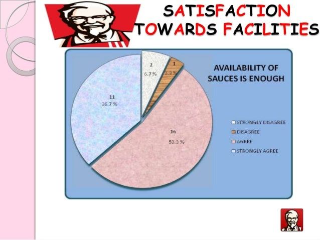 customer satisfaction in kfc The kentucky fried chicken customer satisfaction survey has been designed in order to gather customer feedback and enhance the quality of food, beverages, and services and provide the consumers with an enriched eating experience.