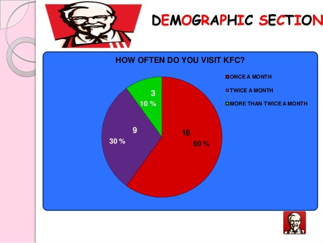 kfc demographic As of july 1, 2006, the united states commonwealth of kentucky had an estimated population of 4,206,074, which is an increase of 33,466, or 08%, from the prior year and an increase of 164,586, or 41%, since the year 2000 this includes a natural increase since the last census of 77,156 people (that is 287,222 births minus 210,066 deaths) and an increase due to net migration of 59,604 people.