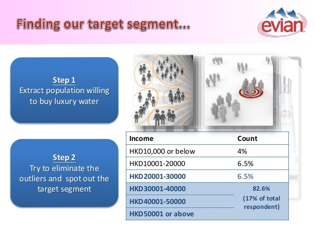 evian water review