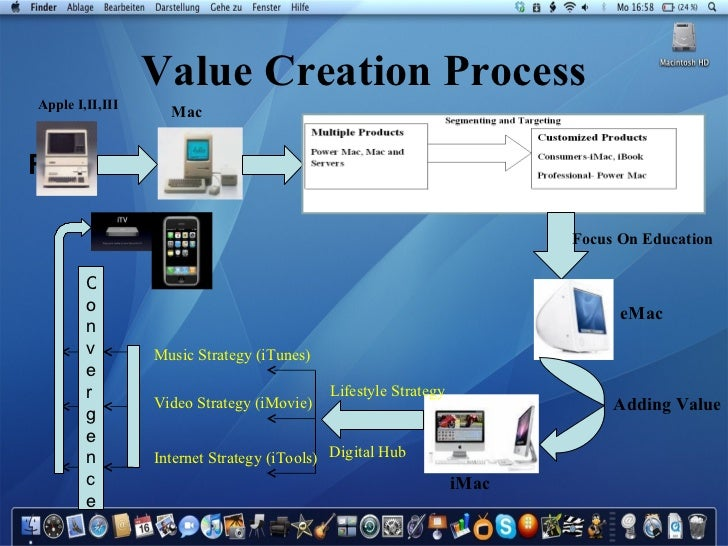 apple inc case study final To create and/or expand into new end markets, as well as provide  ii case  studies of large corporations a apple - apple inc, formerly apple computer,  inc,.