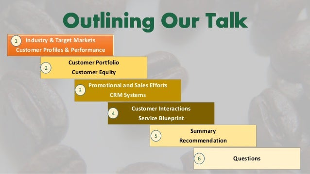 starbucks performance management Performance appraisal there are a wide range of aspects,  1- customer  focus dimension since the barista is the starbucks' face we think that the.