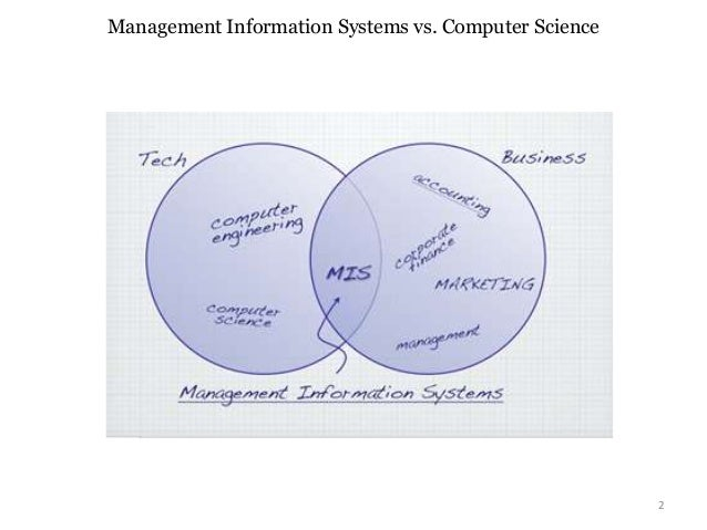 information systems not computer science Things that we now take for granted– the internet, mobile phones, medical technology – would not be possible without the major developments made in the field of computing, particularly over the past 20 years a master's in computer science can give you a specialized focus on an area of technology, helping you develop.