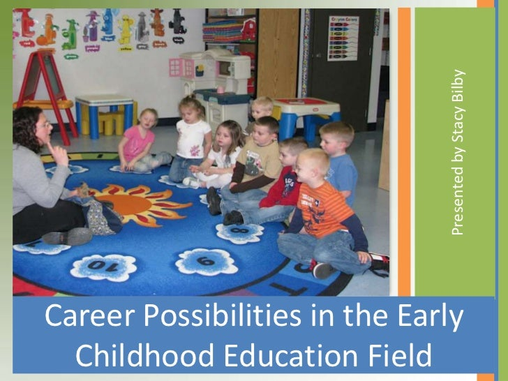 Presented by Stacy BilbyCareer Possibilities in the Early  Childhood Education Field