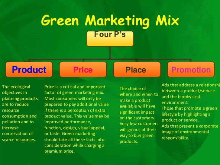 GreenBook, The Guide for Buyers of Marketing Research.