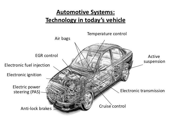 car technology diagram