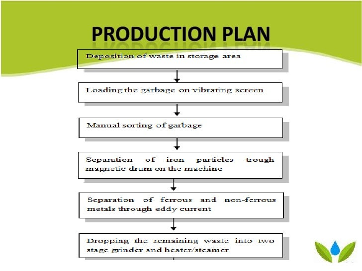 new business plan development