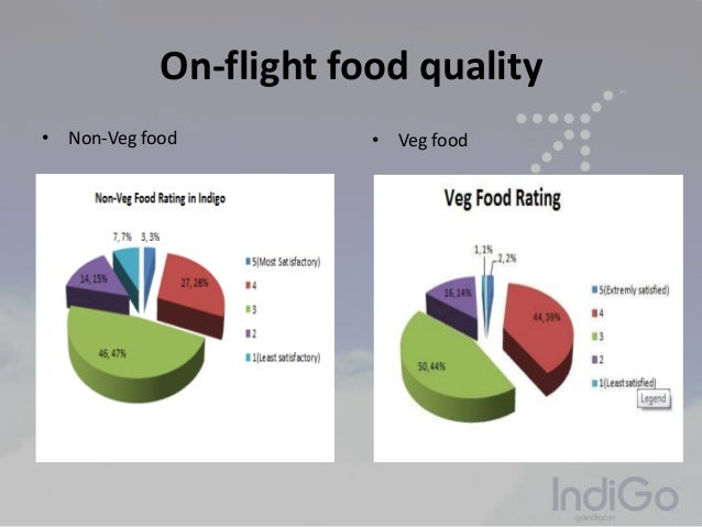 organisation behavior at spicejet Holiday package deals  also met up to standards in terms of punctuality service and good knowledge of routes by the driver courtesy and behavior  organisation.