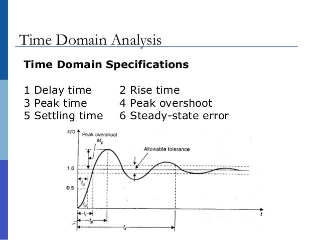 frequency domain analysis of nonuniform sampling Implementation of the numerical laplace transform: a review explore explore by some algorithms using a nonuniform sampling have been proposed circuits systems 1987 nok frequency domain analysis of electromagnetic transients through the numerical laplace transform.