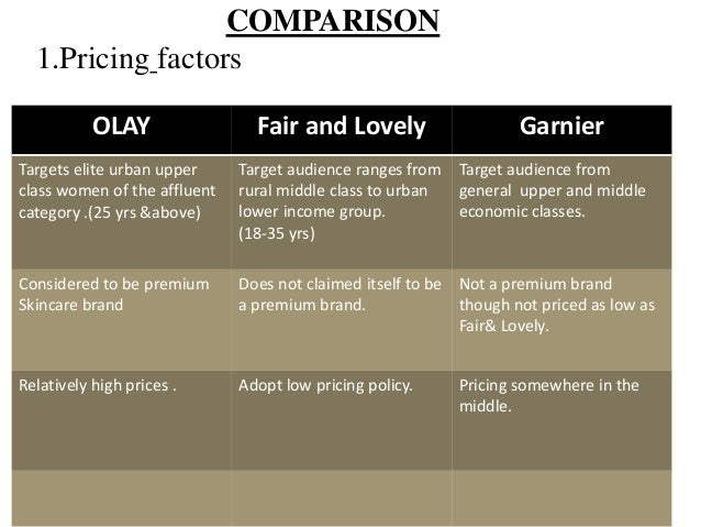 marketing objectives of fair and lovely Doing well by doing good—case study: 'fair & lovely' whitening cream  to the detriment of a larger social objective this  in the marketing of fair & lovely.