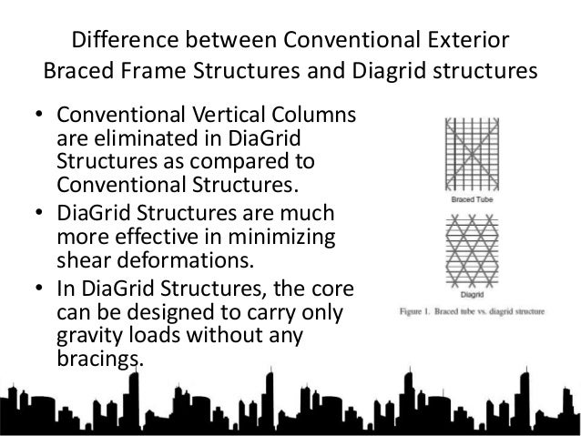 the diagrid system