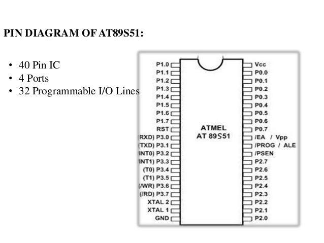PIN DIAGRAM OF AT89S51: • 40 Pin IC • 4 Ports • 32 Programmable I/O Lines