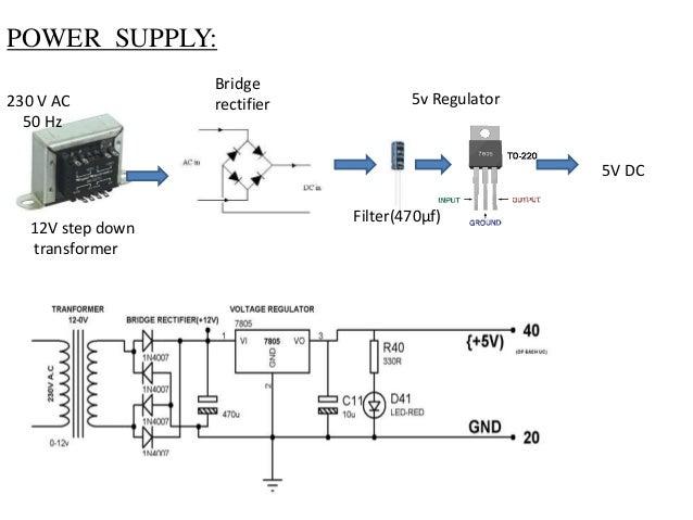 230 V AC 50 Hz Bridge rectifier Filter(470µf) 5v Regulator 5V DC 12V step down transformer POWER SUPPLY: