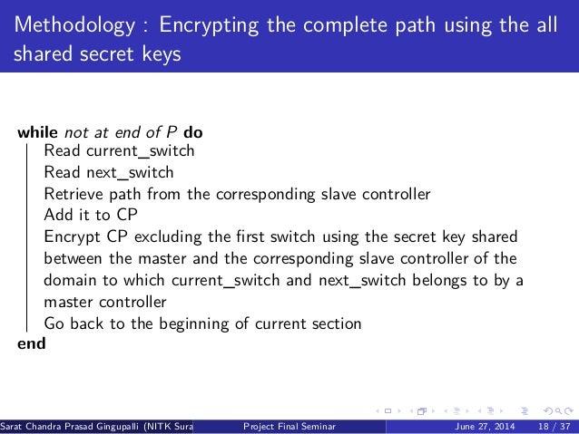 All pair shortest path--SDN