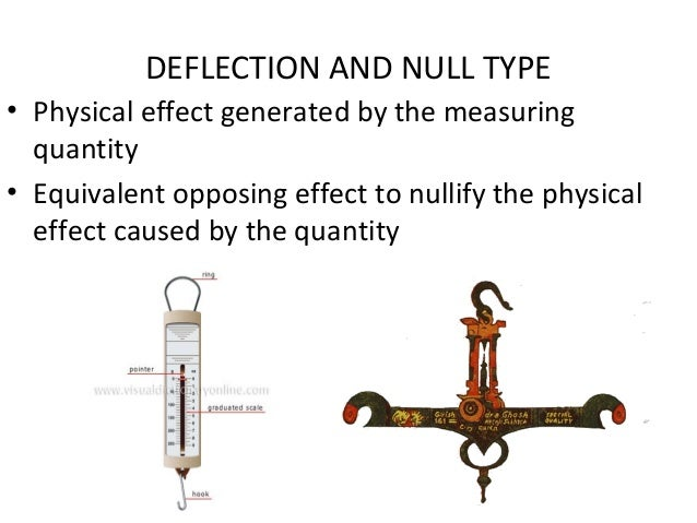 NULL TYPE INSTRUMENTS DOWNLOAD